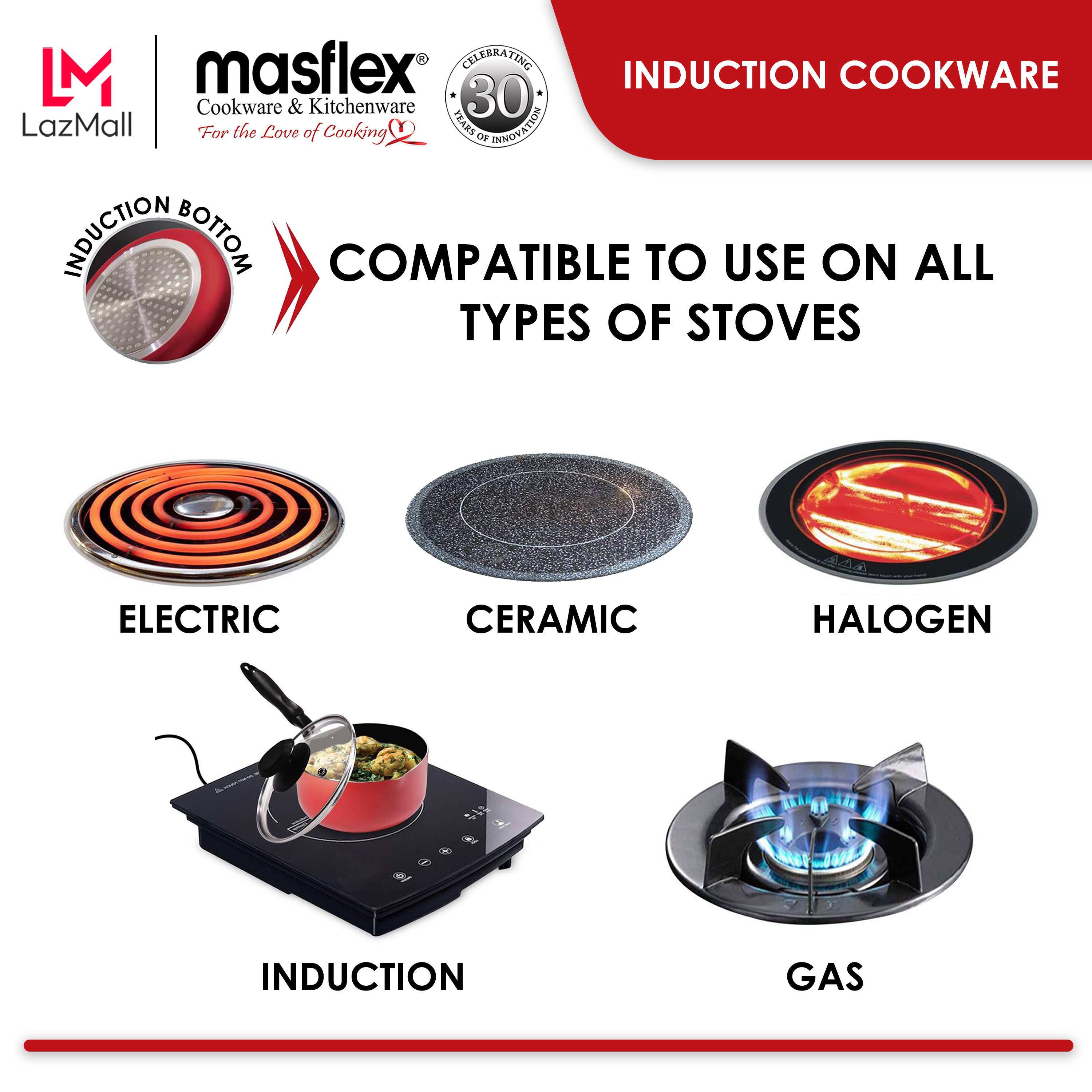 Masflex Classic Induction Series Signage